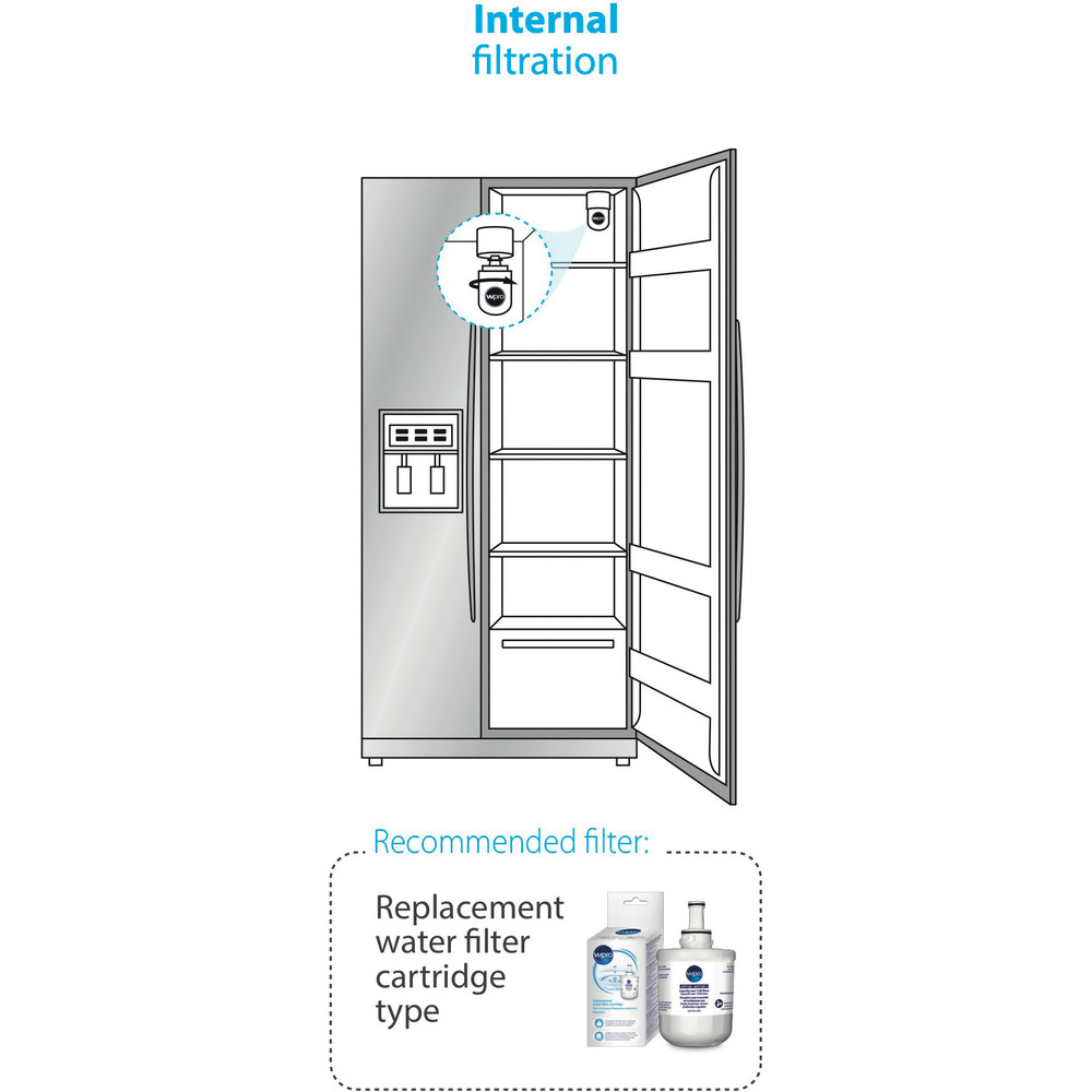 Indesit COOLING APP100/1 Lifestyle detail